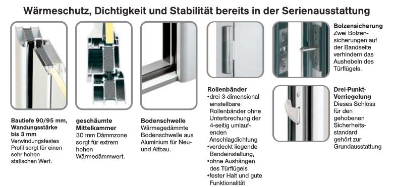 Aluminiumhausturen Neumann Bauelemente Gmbh Alles Neu Alles Neumann